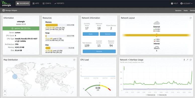 NG Firewall Dashboard